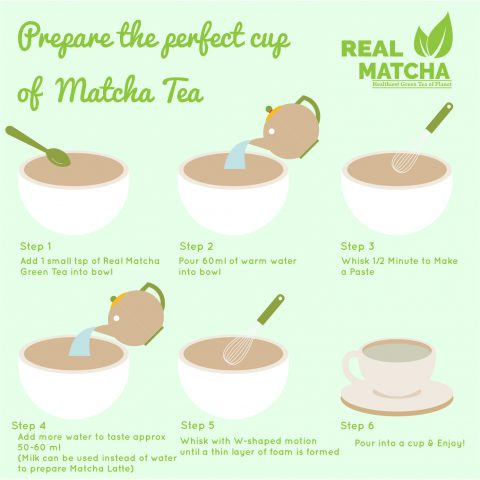 Perfect guide to prepare matcha green tea and latte